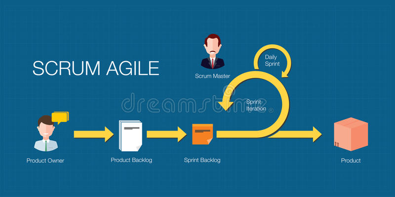 Scrum agile stock illustration