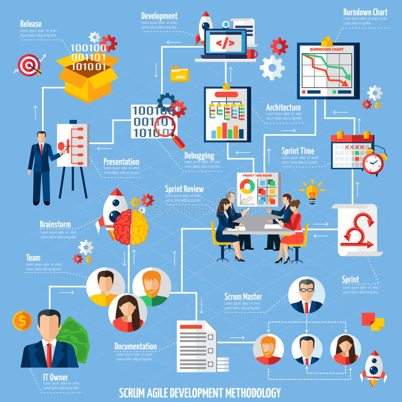 Scrum Agile Project Development Process Flowchart. Scrum agile project development method process flowchart with sprint time and product release flat abstract vector illustration