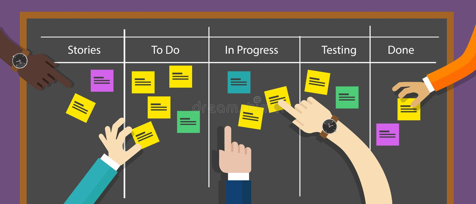 Scrum board agile methodology software development stock illustration