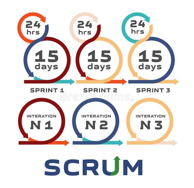 scrum vector illustratie