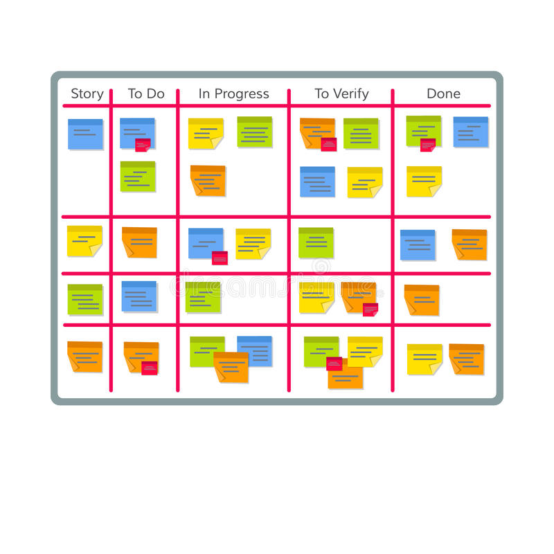 Scrum task kanban board with sticky notes. vector illustration