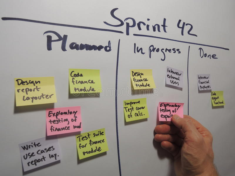 Daily scrum updating the sprint plan. Moving a task on the sprint plan during daily scrum. Scrum is an agile project management method mostly applied to software stock image