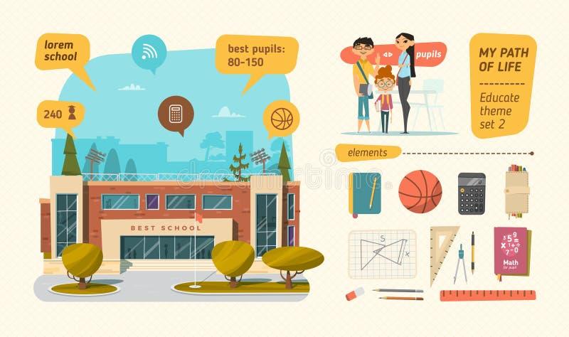 Scuola messa con gli elementi illustrazione vettoriale