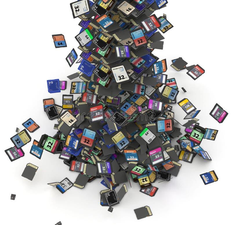 SD i microSD pamięci kart przepływ ilustracji