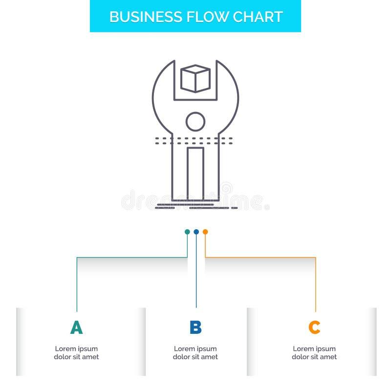SDK, App, sviluppo, corredo, progettazione di programmazione del diagramma di flusso di affari con 3 punti Linea icona per il mod royalty illustrazione gratis