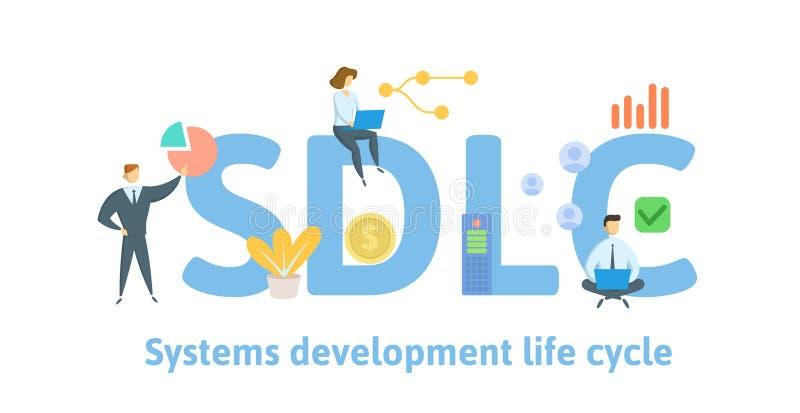SDLC,软件开发生命周期 E r ??  向量例证