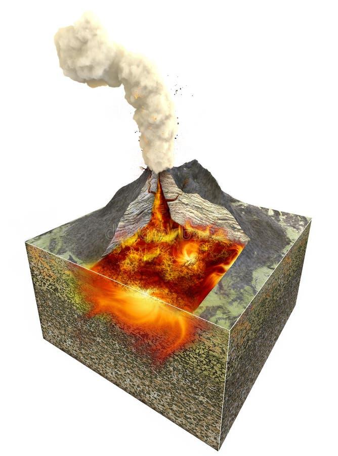 Seção de um vulcão, de um esquema estrutural e de uma seção do terreno ilustração do vetor