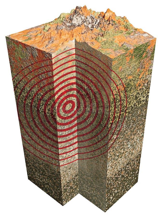 Seção do terremoto e da terra 3d ilustração do vetor