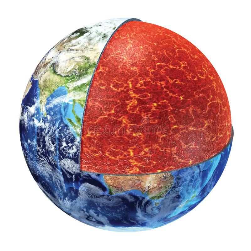 Seção transversal da terra. Versão do envoltório superior. ilustração do vetor