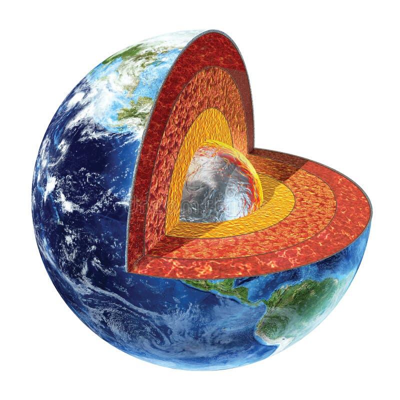 Seção transversal da terra. Versão do núcleo interno. ilustração royalty free