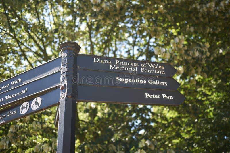 Señal de direcciones de Hyde Park imagen de archivo libre de regalías