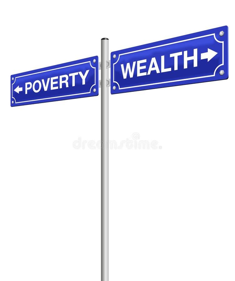 Señal de tráfico de la pobreza de la riqueza libre illustration