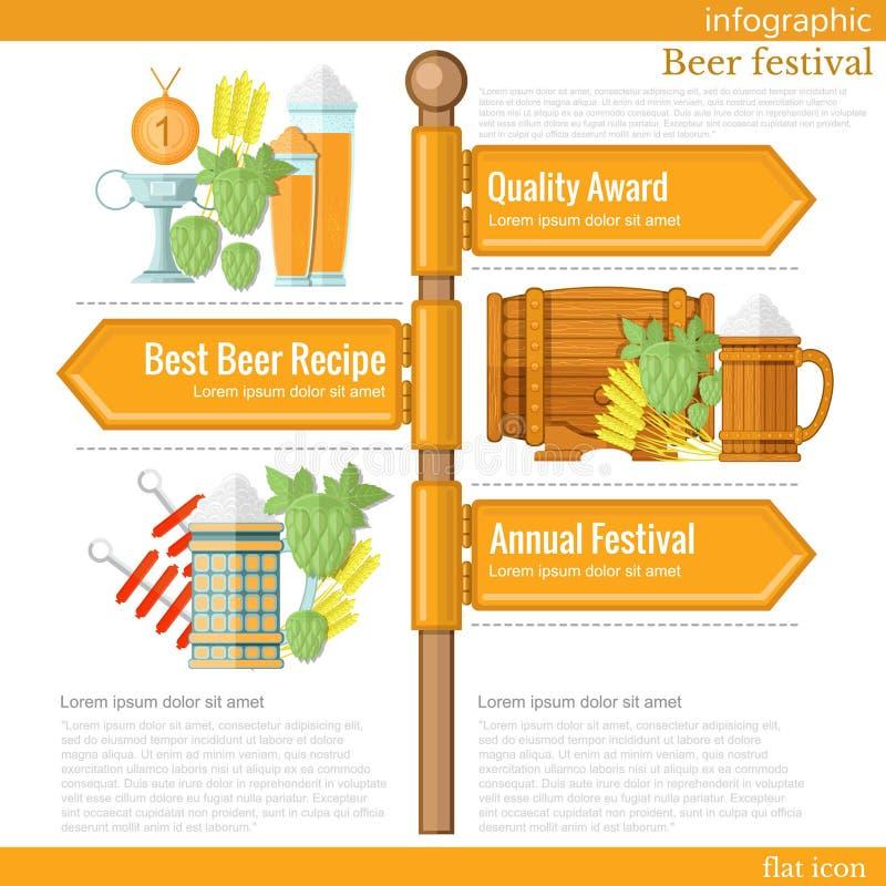 Señal de tráfico infographic con diversos tipos de festival de la cerveza ilustración del vector