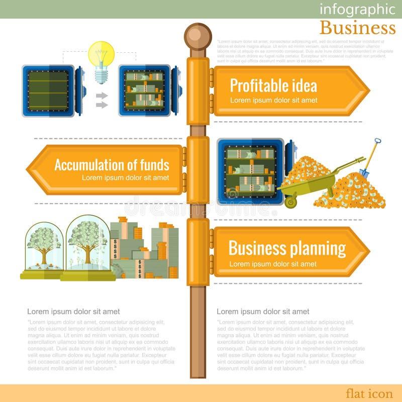 Señal de tráfico infographic con diversos tipos de negocio ilustración del vector