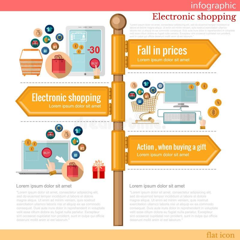 Señal de tráfico infographic con diversos tipos de negocio Caída en precios stock de ilustración
