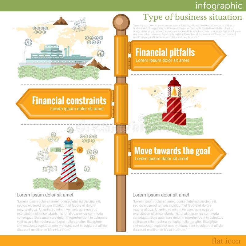 Señal de tráfico infographic con diversos tipos de situación de negocio libre illustration