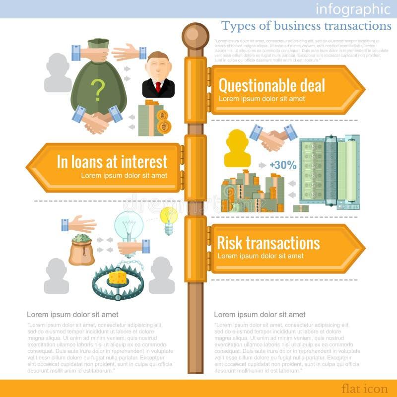 Señal de tráfico infographic con diversos tipos de transacciones comerciales stock de ilustración