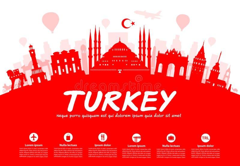 Señales del viaje de Turquía stock de ilustración