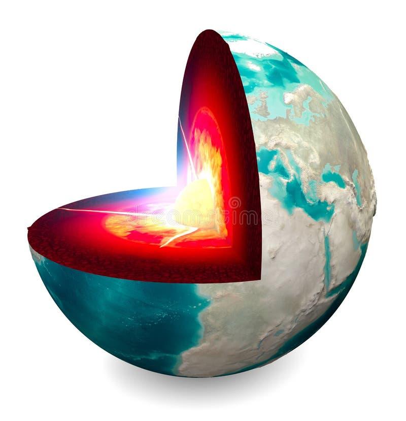 Se??o da terra, globo Camadas do n?cleo e do solo A superf?cie de terra e a se??o da terra ilustração do vetor