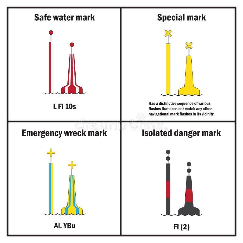 Channel Marker Stock Illustrations 37 Channel Marker Stock