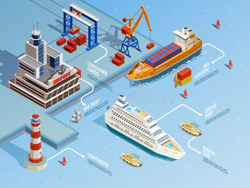 Sea Port Isometric Infographics stock illustration