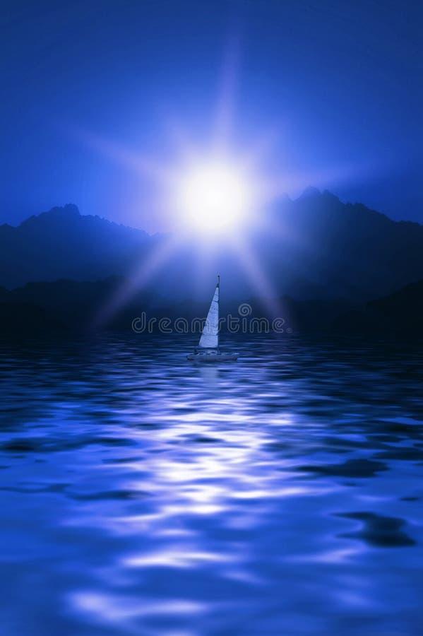 Free Sea Scenic Royalty Free Stock Image - 2419246