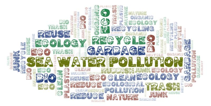 Sea Water Pollution word cloud. Wordcloud made with text only stock photos