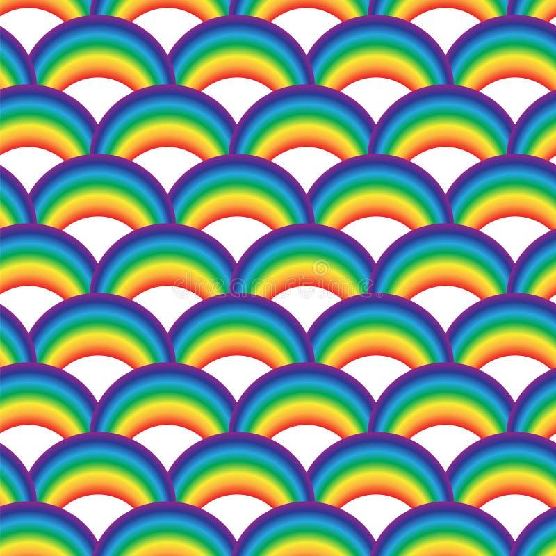 Seamles geometrisk modell med färgrika regnbågar för textil vektor illustrationer