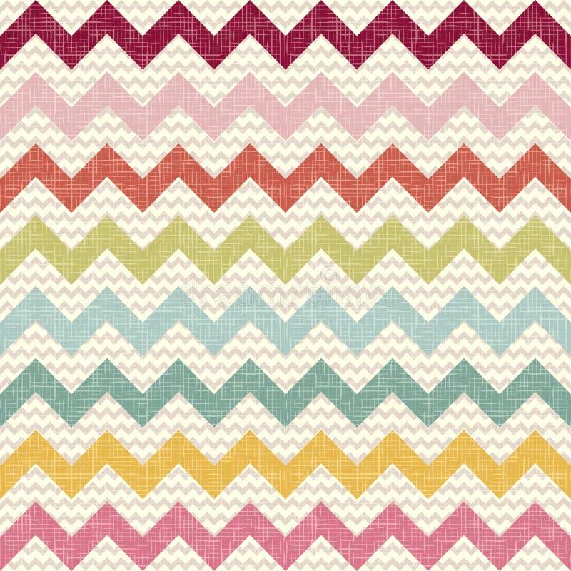Free Seamless Color Chevron Pattern On Linen Texture Stock Photos - 27390123