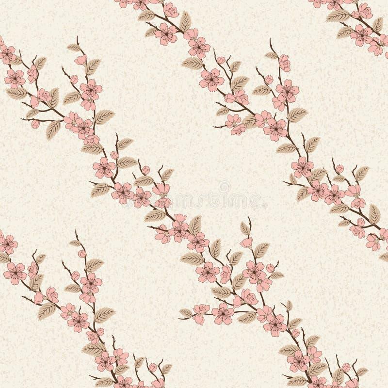 Download Seamless Modell För Vektor Med Den Sakura Filialen Vektor Illustrationer - Illustration av blommar, bostonian: 27279921