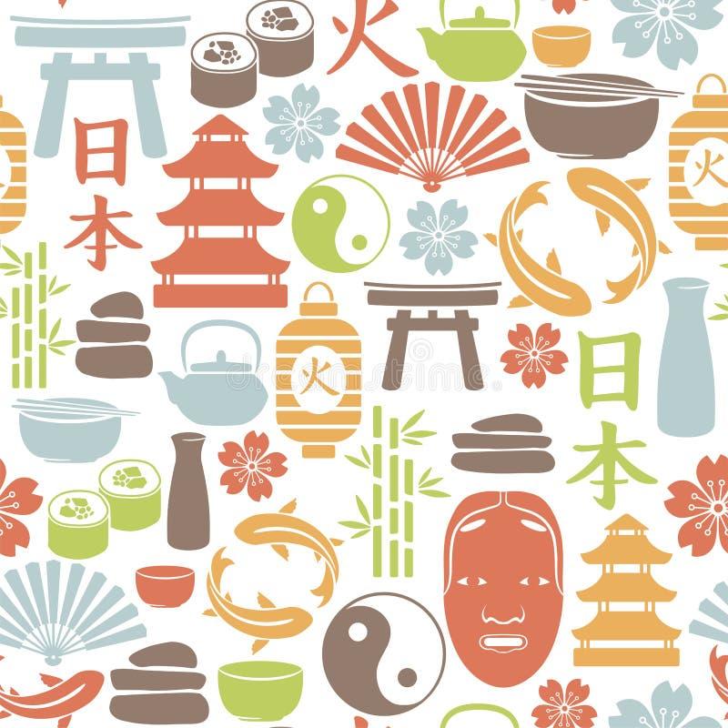 Asian pattern royalty free illustration