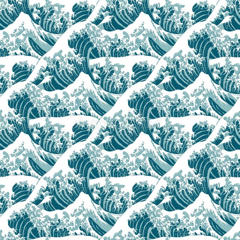 Seamless pattern of the great wave off Kanagawa royalty free illustration