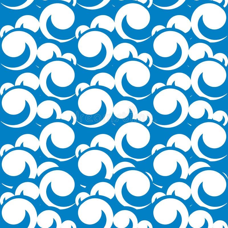 Seamless pattern illustration of sea waves. Vector seamless pattern illustration of sea waves royalty free illustration