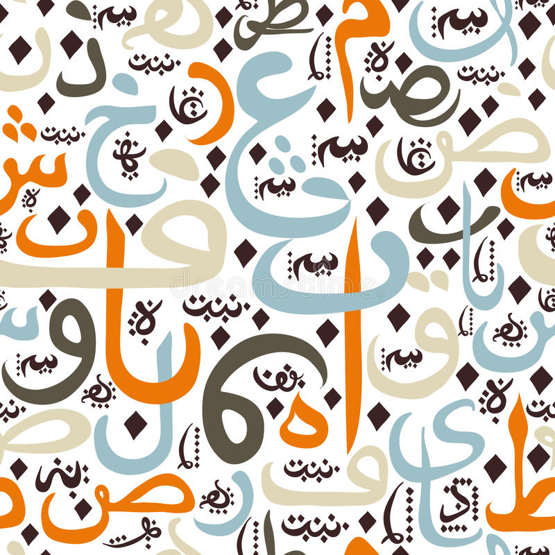 Free Seamless Pattern Ornament Arabic Calligraphy Of Text Eid Mubarak Concept For Muslim Community Festival Stock Photography - 56995522