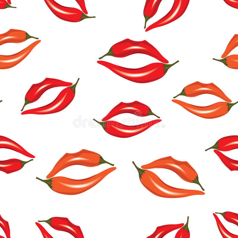 Free Seamless Pattern, Print Of Lips Stock Images - 29918784