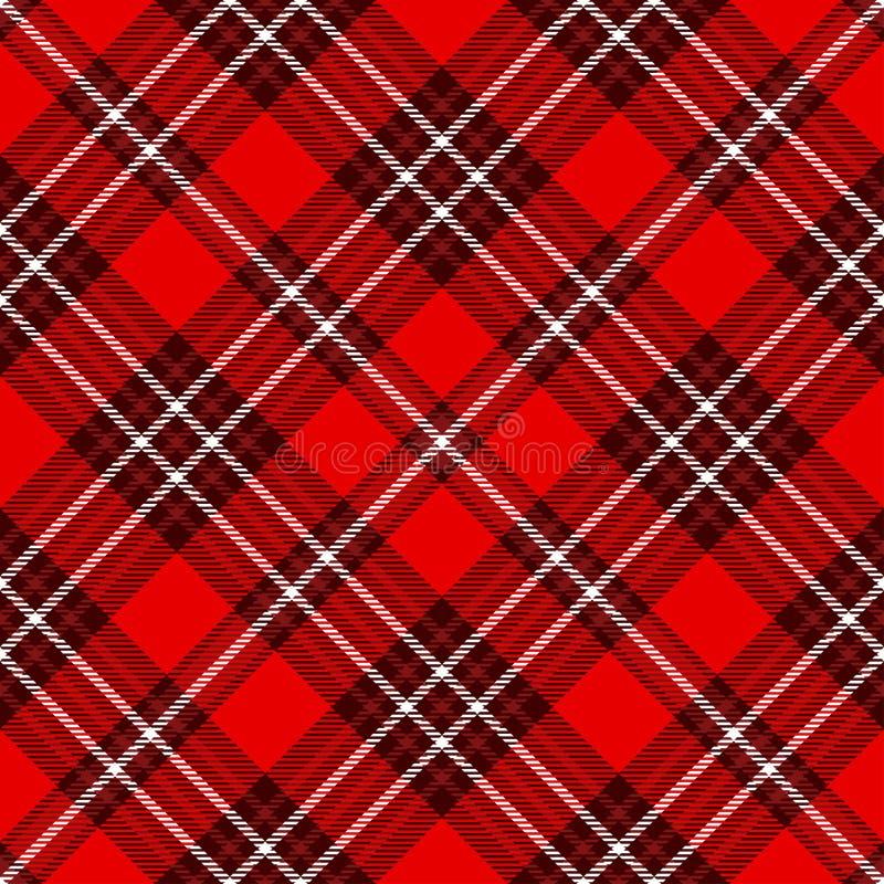 Seamless tartan plaid pattern. stock photos