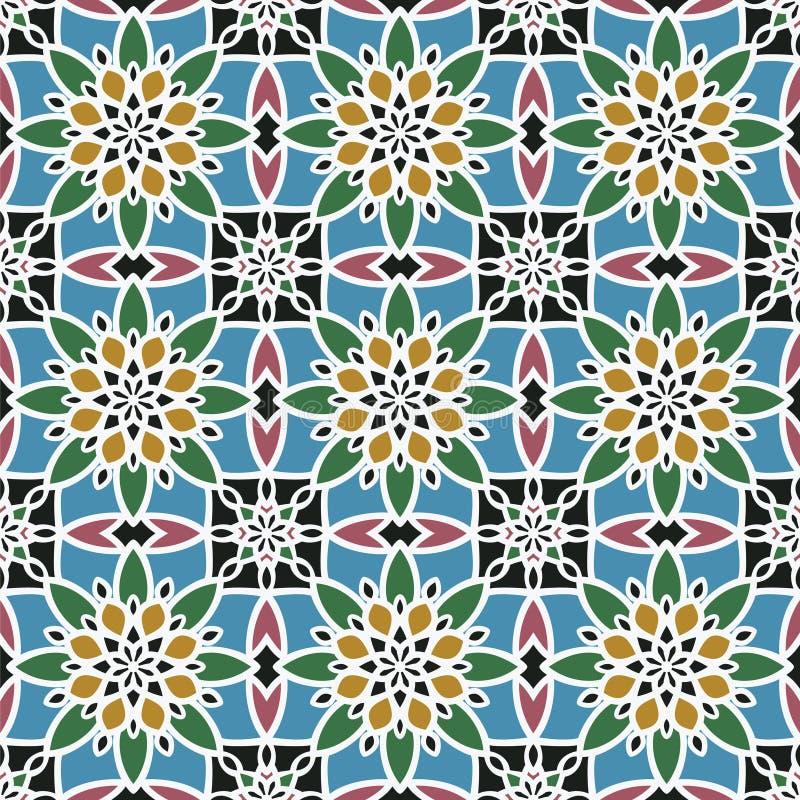 seamless vektor för abstrakt modell Modell för prydnad för tappningfärg geometrisk östlig Islamiskt arabiskt, indiskt, bohemiskt, royaltyfri illustrationer