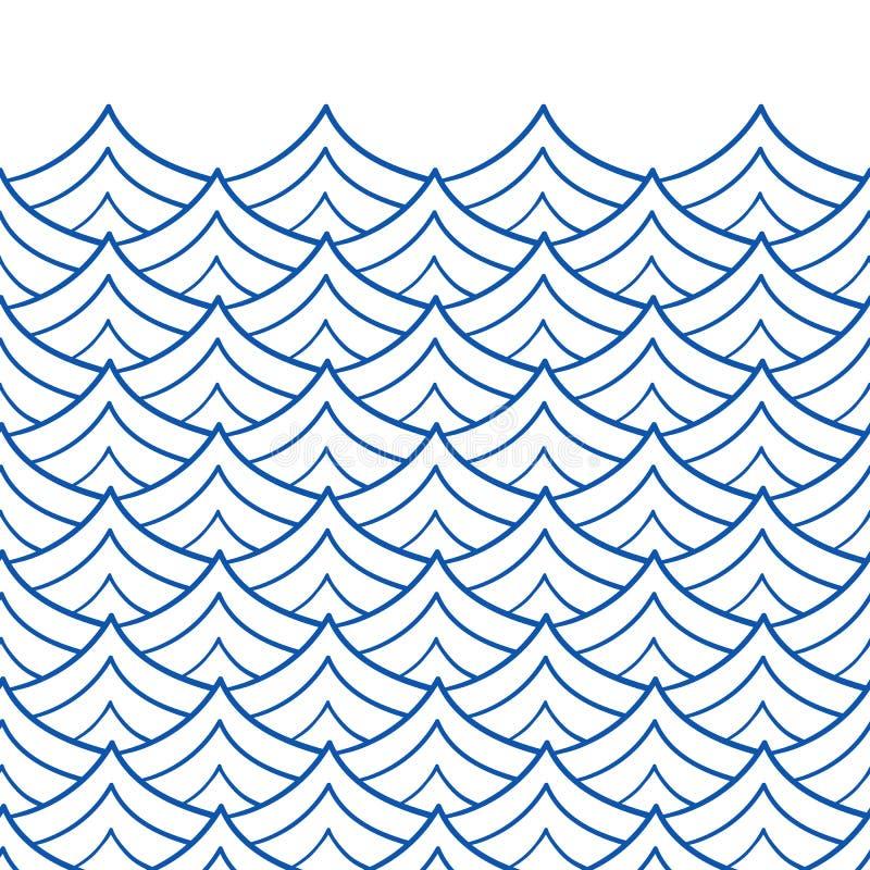 seamless wave för modell sun för hav för bakgrundsfiordsstråle stock illustrationer