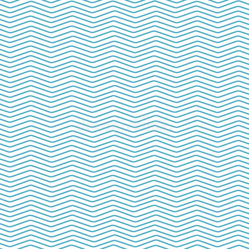 Seamless wave pattern. Sea background. royalty free illustration