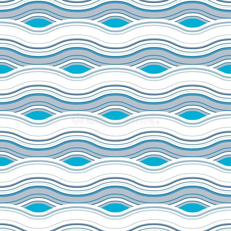 seamless waves för modell Periodiska yttersidasvängningar Modell för tyger och att förpacka vektor illustrationer