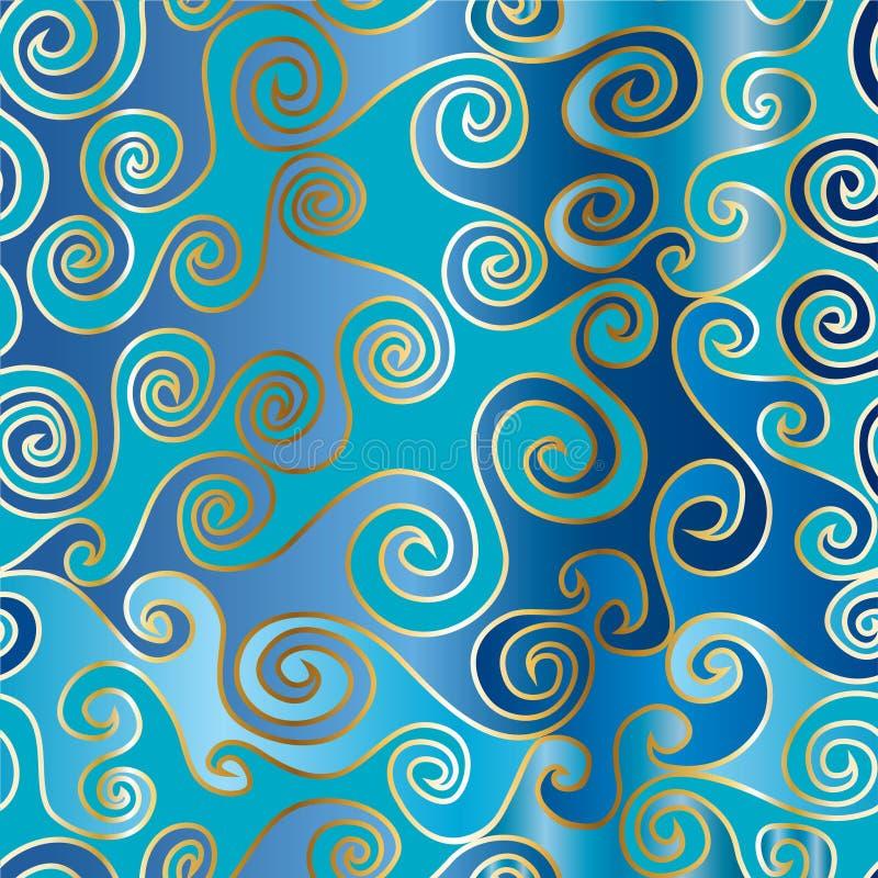 seamless waves för moving modell royaltyfri illustrationer