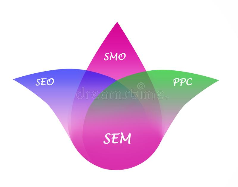Search engine marketing ilustracja wektor