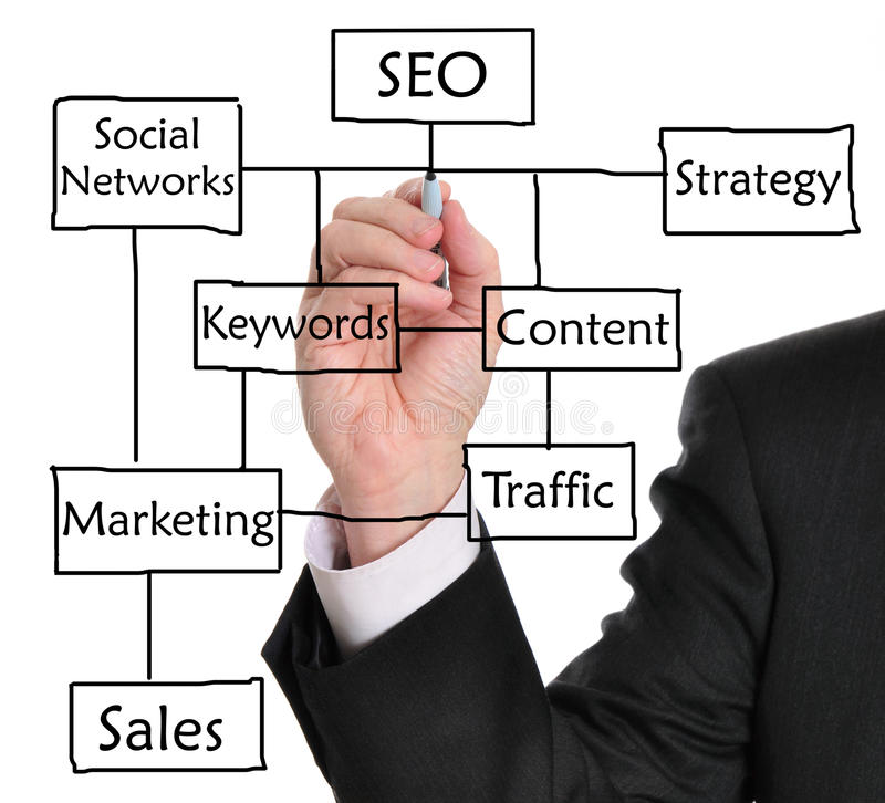 Download Search Engine Optimization (SEO) Stock Photo - Image: 23787758