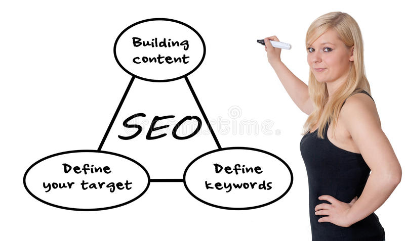 Search Engine Optimization. Young businesswoman drawing SEO process information concept on whiteboard stock photos