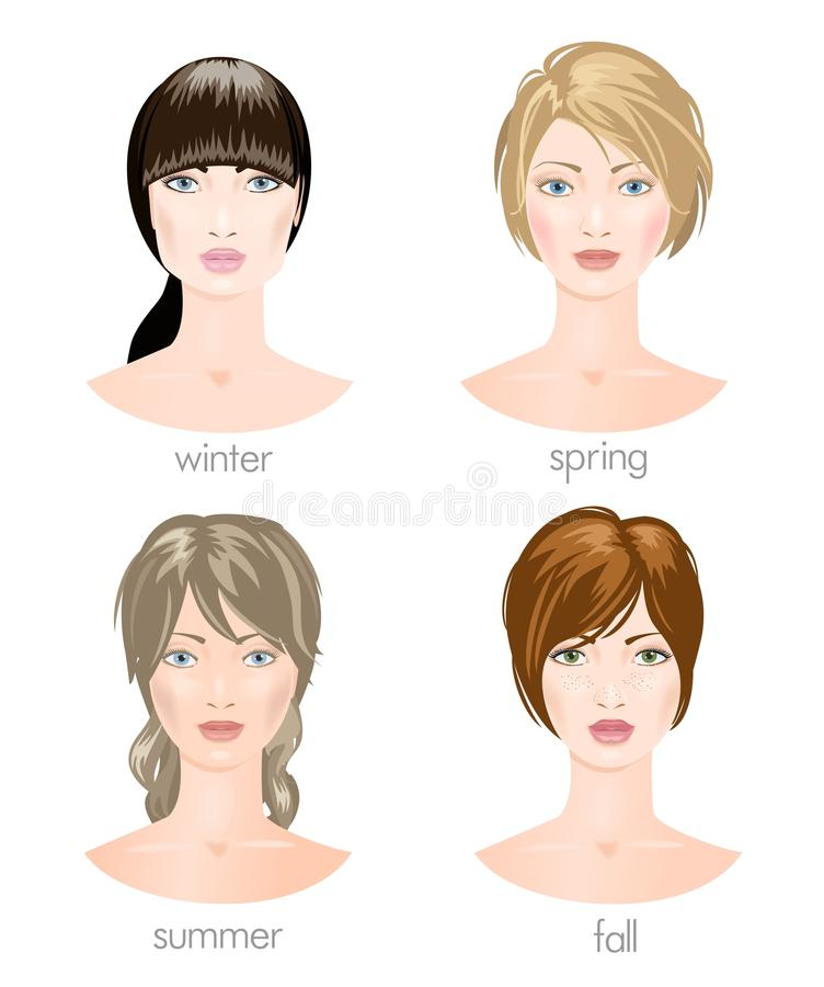 Seasonal female types. Vector. Four woman faces with different appearance