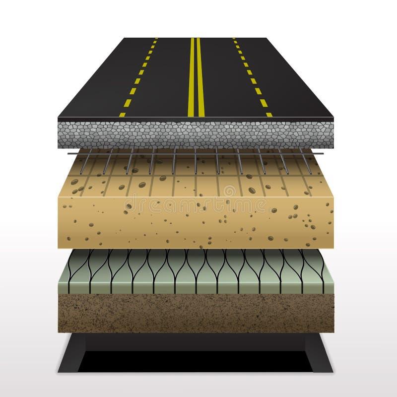 Sección de la carretera de asfalto stock de ilustración