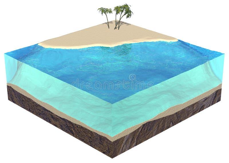 Sección de la isla ilustración del vector