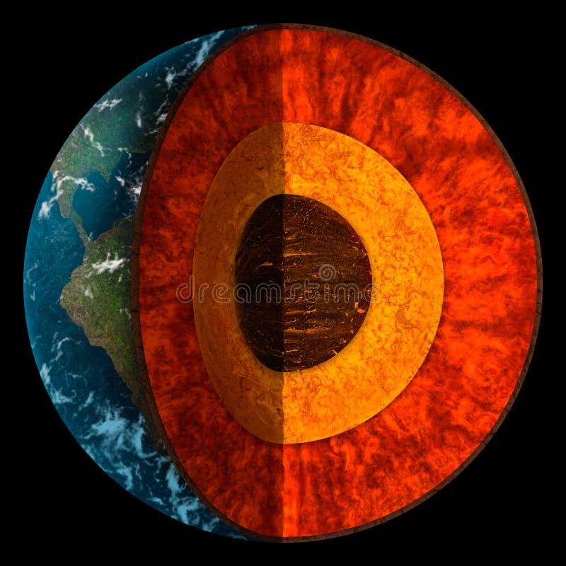 Sección representativa de la tierra del planeta - ilustración ilustración del vector