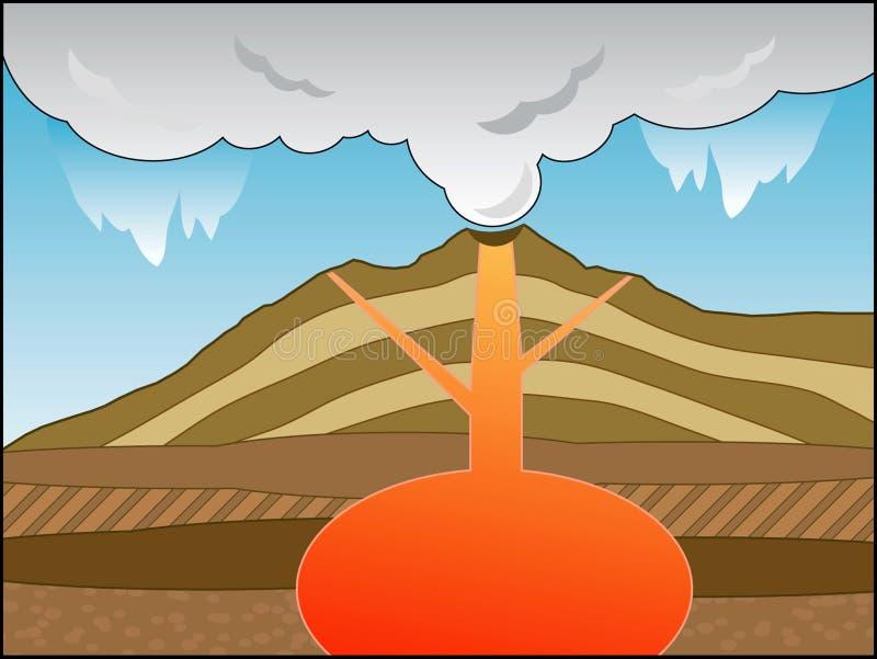Sección representativa del volcán ilustración del vector