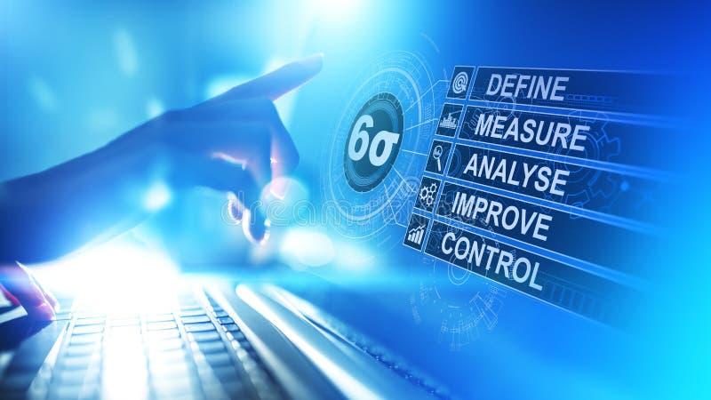 Sechs Sigma, schlanke Produktion, Qualitätskontrolle und industrieller Prozess, die Konzept verbessern stockbilder